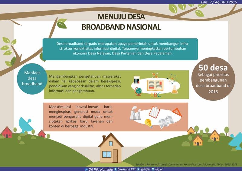 Model Pembangunan Desa Terpadu